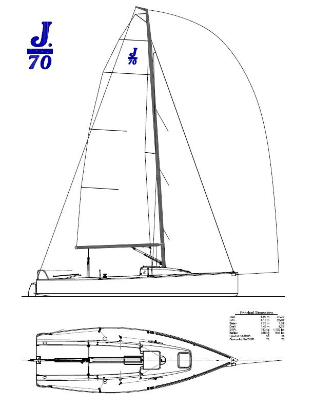 Company Team Building Sailing